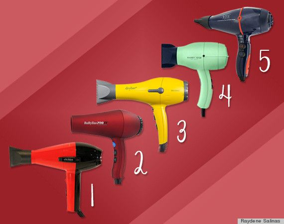 Best Hair Blowdryers for 2020